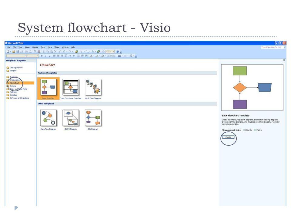 System flowchart - Visio