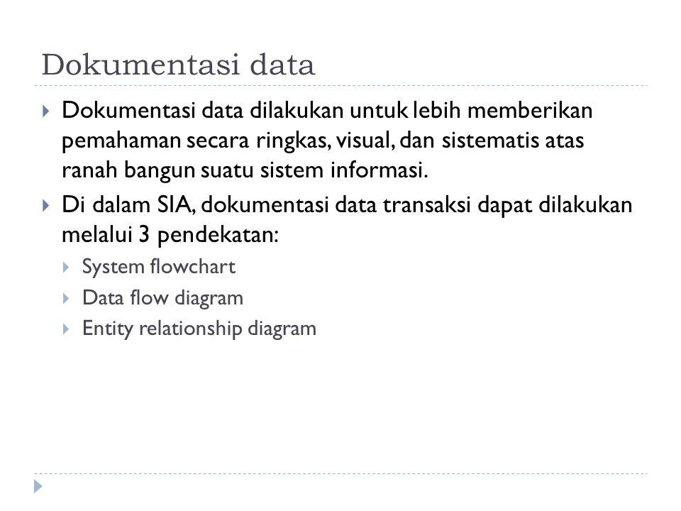 Dokumentasi data  Dokumentasi data dilakukan untuk lebih memberikan pemahaman secara ringkas, visual, dan sistematis atas ranah bangun suatu sistem informasi.