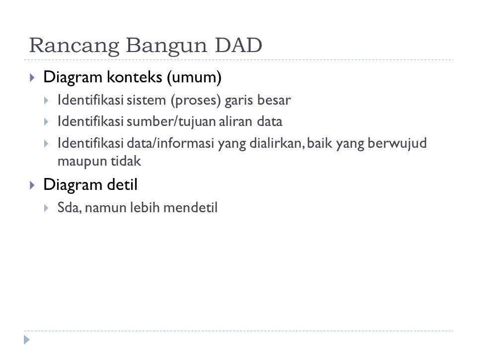 Rancang Bangun DAD  Diagram konteks (umum)  Identifikasi sistem (proses) garis besar  Identifikasi sumber/tujuan aliran data  Identifikasi data/informasi yang dialirkan, baik yang berwujud maupun tidak  Diagram detil  Sda, namun lebih mendetil
