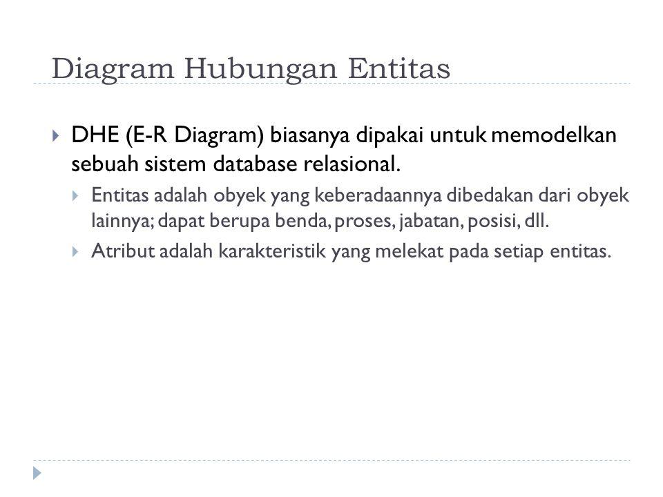Diagram Hubungan Entitas  DHE (E-R Diagram) biasanya dipakai untuk memodelkan sebuah sistem database relasional.