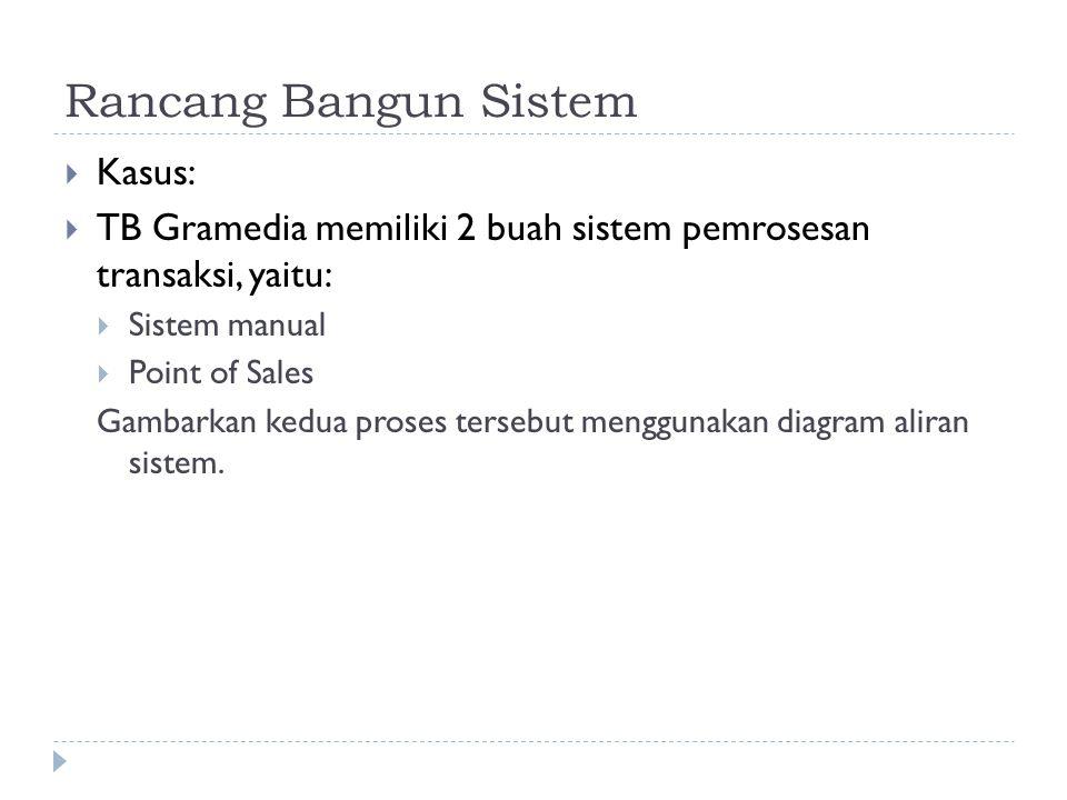 Rancang Bangun Sistem  Kasus:  TB Gramedia memiliki 2 buah sistem pemrosesan transaksi, yaitu:  Sistem manual  Point of Sales Gambarkan kedua proses tersebut menggunakan diagram aliran sistem.