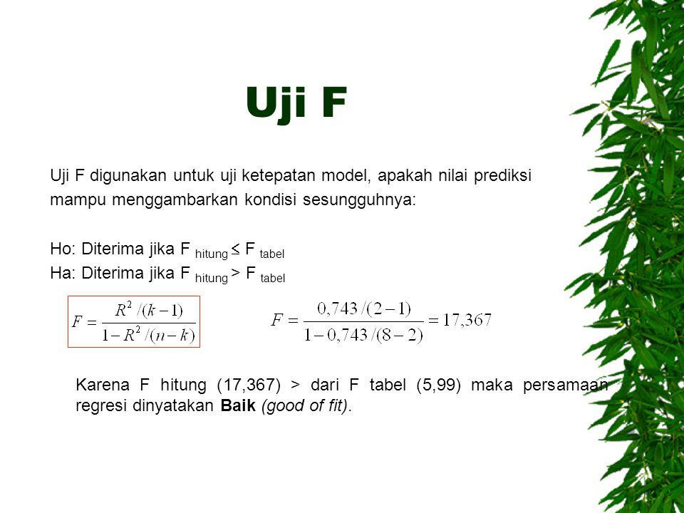 Uji F Uji F digunakan untuk uji ketepatan model, apakah nilai prediksi mampu menggambarkan kondisi sesungguhnya: Ho: Diterima jika F hitung  F tabel