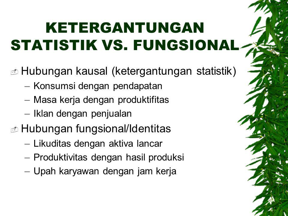 KETERGANTUNGAN STATISTIK VS. FUNGSIONAL  Hubungan kausal (ketergantungan statistik) –Konsumsi dengan pendapatan –Masa kerja dengan produktifitas –Ikl