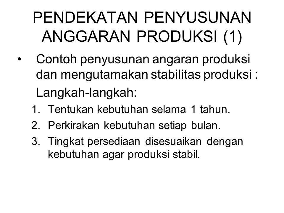 PENDEKATAN PENYUSUNAN ANGGARAN PRODUKSI (1) •Contoh penyusunan angaran produksi dan mengutamakan stabilitas produksi : Langkah-langkah: 1.Tentukan keb