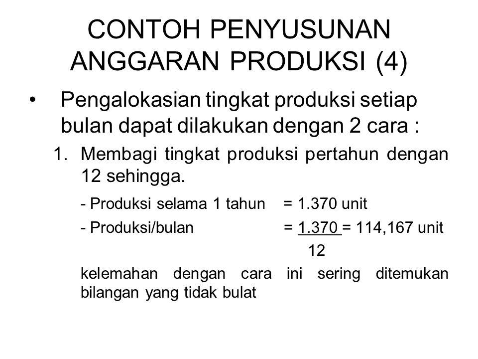 CONTOH PENYUSUNAN ANGGARAN PRODUKSI (4) •Pengalokasian tingkat produksi setiap bulan dapat dilakukan dengan 2 cara : 1.Membagi tingkat produksi pertah