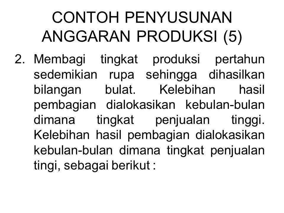 CONTOH PENYUSUNAN ANGGARAN PRODUKSI (5) 2.Membagi tingkat produksi pertahun sedemikian rupa sehingga dihasilkan bilangan bulat. Kelebihan hasil pembag