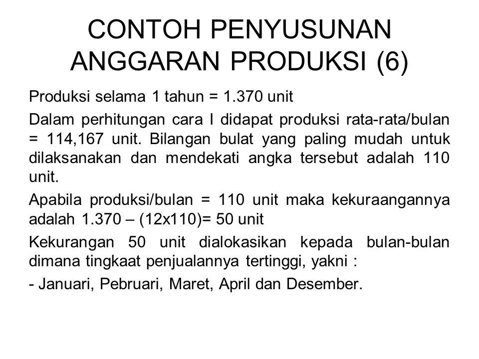 CONTOH PENYUSUNAN ANGGARAN PRODUKSI (6) Produksi selama 1 tahun = 1.370 unit Dalam perhitungan cara I didapat produksi rata-rata/bulan = 114,167 unit.