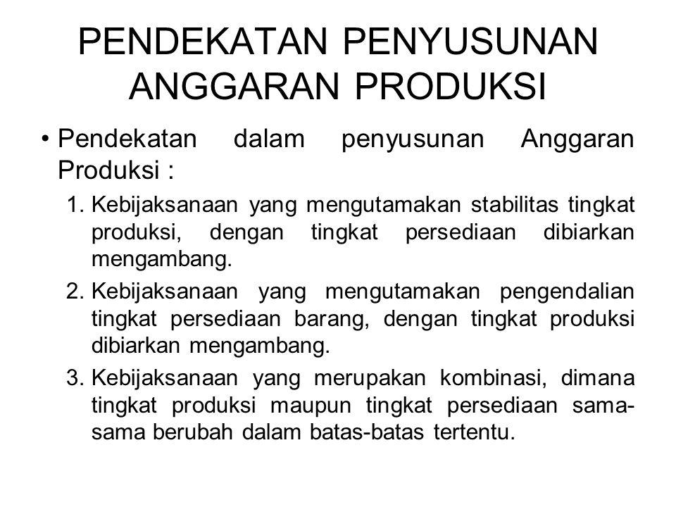 PENDEKATAN PENYUSUNAN ANGGARAN PRODUKSI •Pendekatan dalam penyusunan Anggaran Produksi : 1.Kebijaksanaan yang mengutamakan stabilitas tingkat produksi