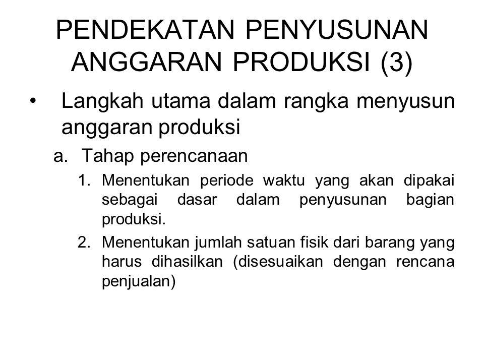 PENDEKATAN PENYUSUNAN ANGGARAN PRODUKSI (3) •Langkah utama dalam rangka menyusun anggaran produksi a.Tahap perencanaan 1.Menentukan periode waktu yang