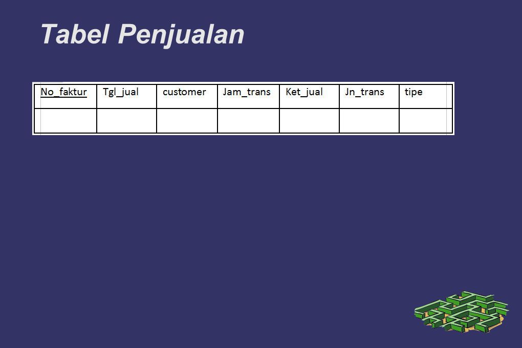 Tabel Penjualan
