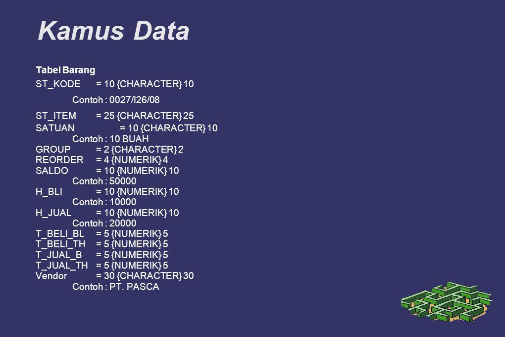 Kamus Data Tabel Barang ST_KODE = 10 {CHARACTER} 10 Contoh : 0027/I26/08 ST_ITEM= 25 {CHARACTER} 25 SATUAN= 10 {CHARACTER} 10 Contoh : 10 BUAH GROUP=