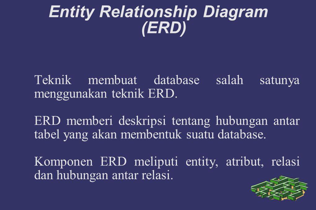 Entity Relationship Diagram (ERD) Teknik membuat database salah satunya menggunakan teknik ERD. ERD memberi deskripsi tentang hubungan antar tabel ya