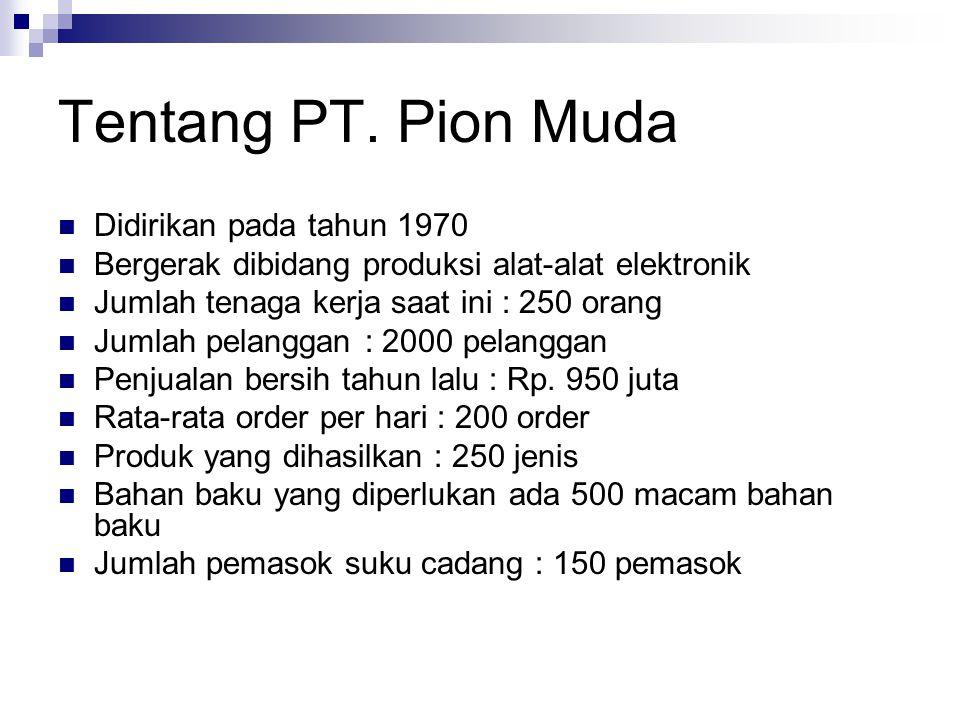 Tentang PT. Pion Muda  Didirikan pada tahun 1970  Bergerak dibidang produksi alat-alat elektronik  Jumlah tenaga kerja saat ini : 250 orang  Jumla
