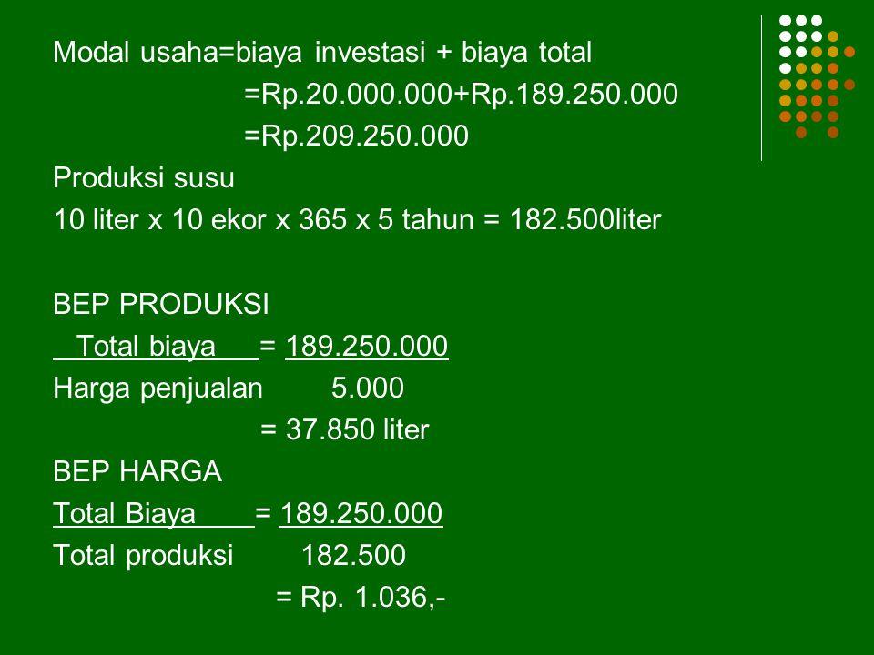 Peternakan mempunyai 10 ekor sapi perah dengan produksi maksimum 10 liter/ekor/hari, lama pemeliharaan 5 tahun, harga jual susu Rp. 5.000/liter. Biaya