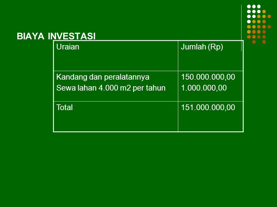 Berikut ini disajikan beberapa contoh perhitungan biaya, pendapatan, dan analisis usaha peternakan. Mengenai sumber data diambil dari beberapa sentra