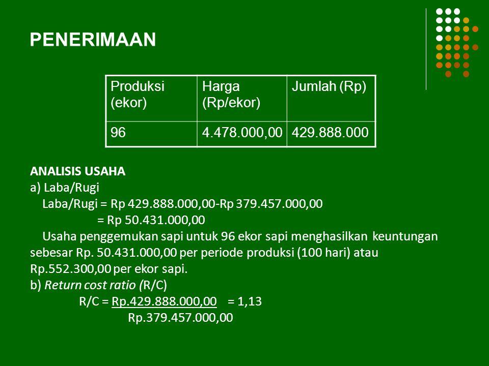  Keterangan : Penyusutan kandang = Total biaya pembangunan kandang Per periodeUmur ekonomis kandang = Rp. 150.000.000,00 x 100 hari (20 tahun/365 har