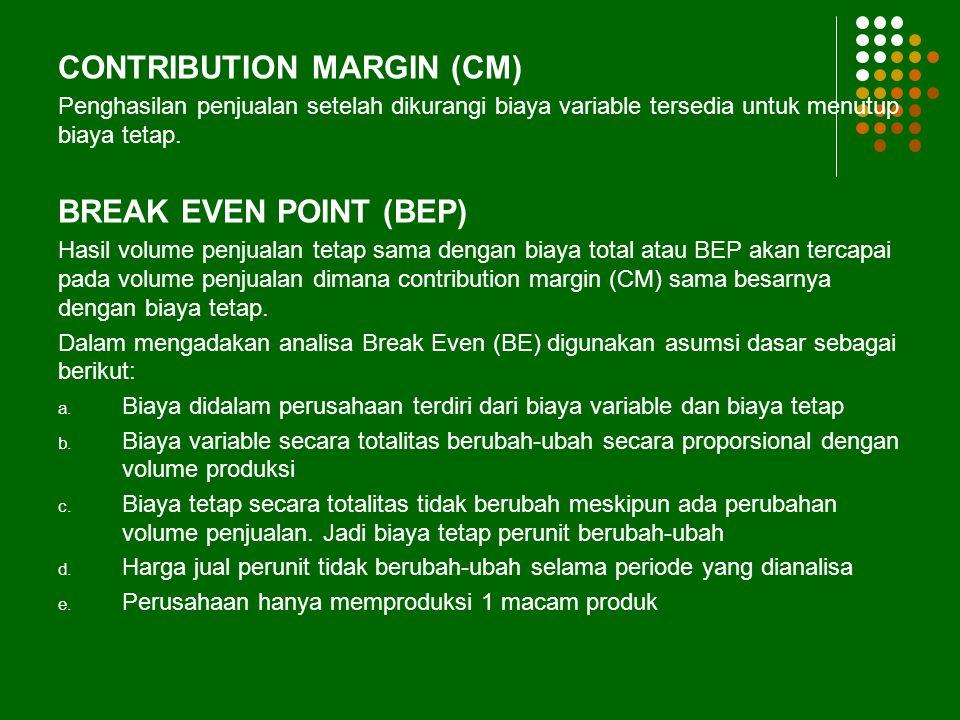 CONTRIBUTION MARGIN (CM) Penghasilan penjualan setelah dikurangi biaya variable tersedia untuk menutup biaya tetap.