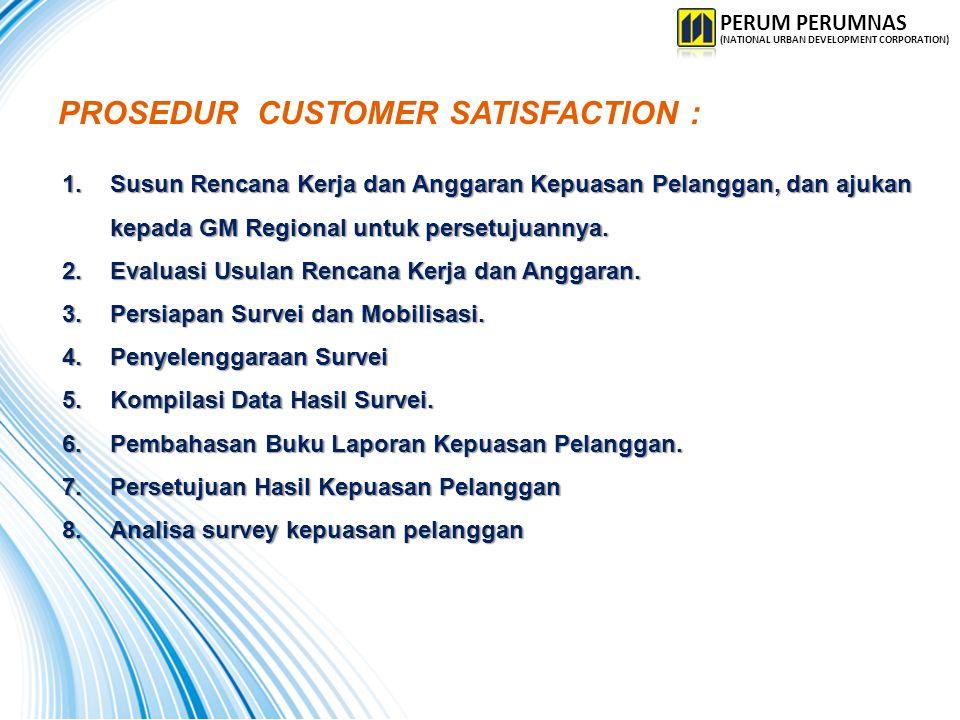 PROSEDUR CUSTOMER SATISFACTION : 1.Susun Rencana Kerja dan Anggaran Kepuasan Pelanggan, dan ajukan kepada GM Regional untuk persetujuannya. 2.Evaluasi