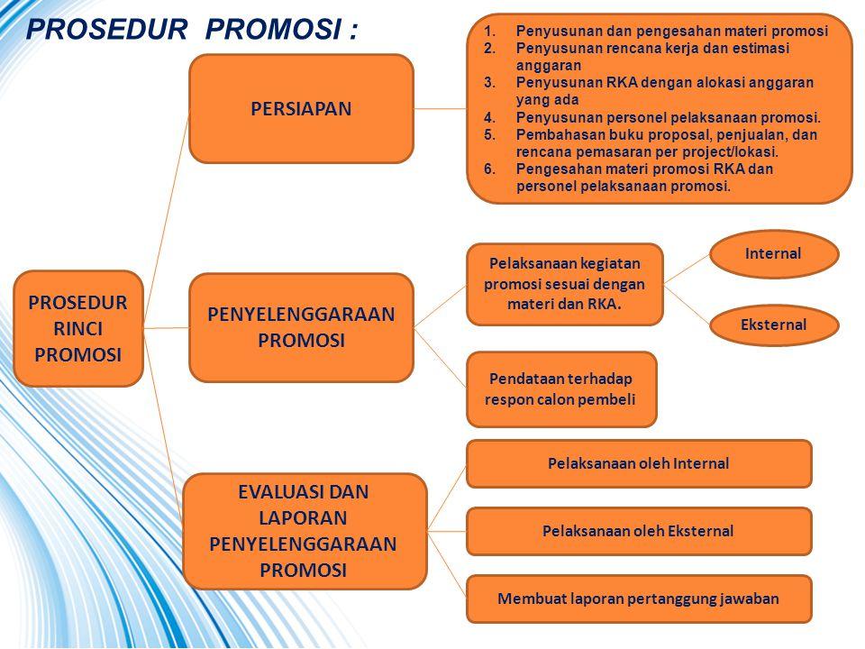 PROSEDUR RINCI PROMOSI PENYELENGGARAAN PROMOSI PERSIAPAN EVALUASI DAN LAPORAN PENYELENGGARAAN PROMOSI 1.Penyusunan dan pengesahan materi promosi 2.Pen