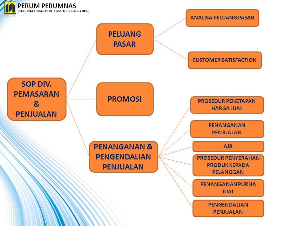 I.DEPARTEMEN PELUANG PASAR 1.