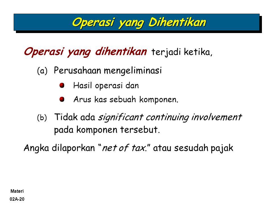 Materi 02A-20 Operasi yang dihentikan terjadi ketika, (a) Perusahaan mengeliminasi Hasil operasi dan Arus kas sebuah komponen. (b) Tidak ada significa