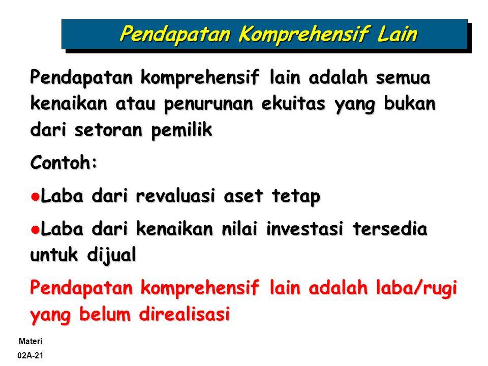 Materi 02A-21 Pendapatan Komprehensif Lain Pendapatan komprehensif lain adalah semua kenaikan atau penurunan ekuitas yang bukan dari setoran pemilik C