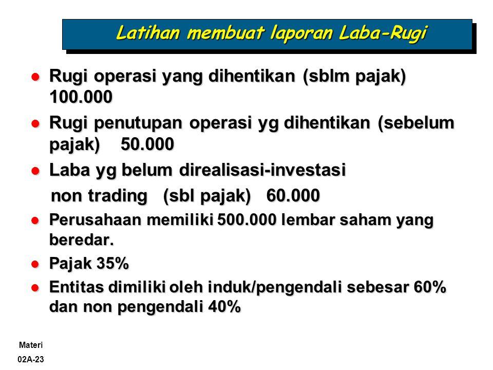 Materi 02A-23 Latihan membuat laporan Laba-Rugi  Rugi operasi yang dihentikan (sblm pajak) 100.000  Rugi penutupan operasi yg dihentikan (sebelum pa