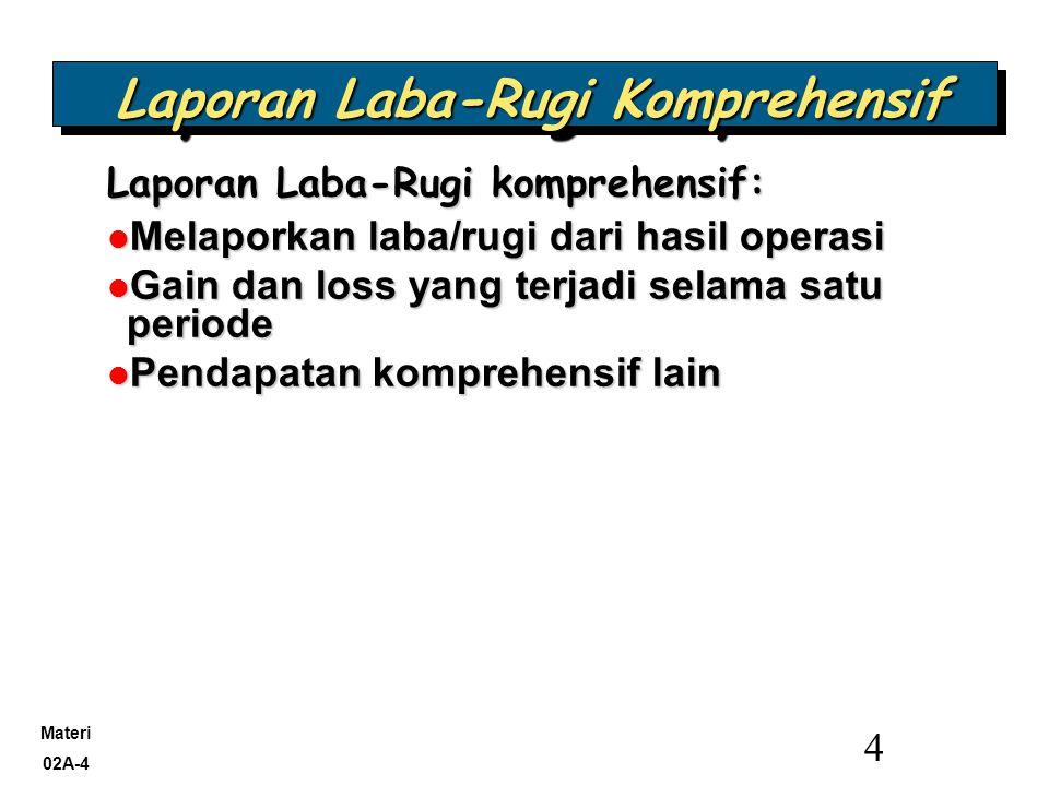 Materi 02A-4 4 Laporan Laba-Rugi komprehensif:  Melaporkan laba/rugi dari hasil operasi  Gain dan loss yang terjadi selama satu periode  Pendapatan