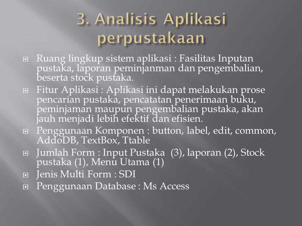  Ruang lingkup sistem aplikasi : Fasilitas Inputan pustaka, laporan peminjanman dan pengembalian, beserta stock pustaka.  Fitur Aplikasi : Aplikasi