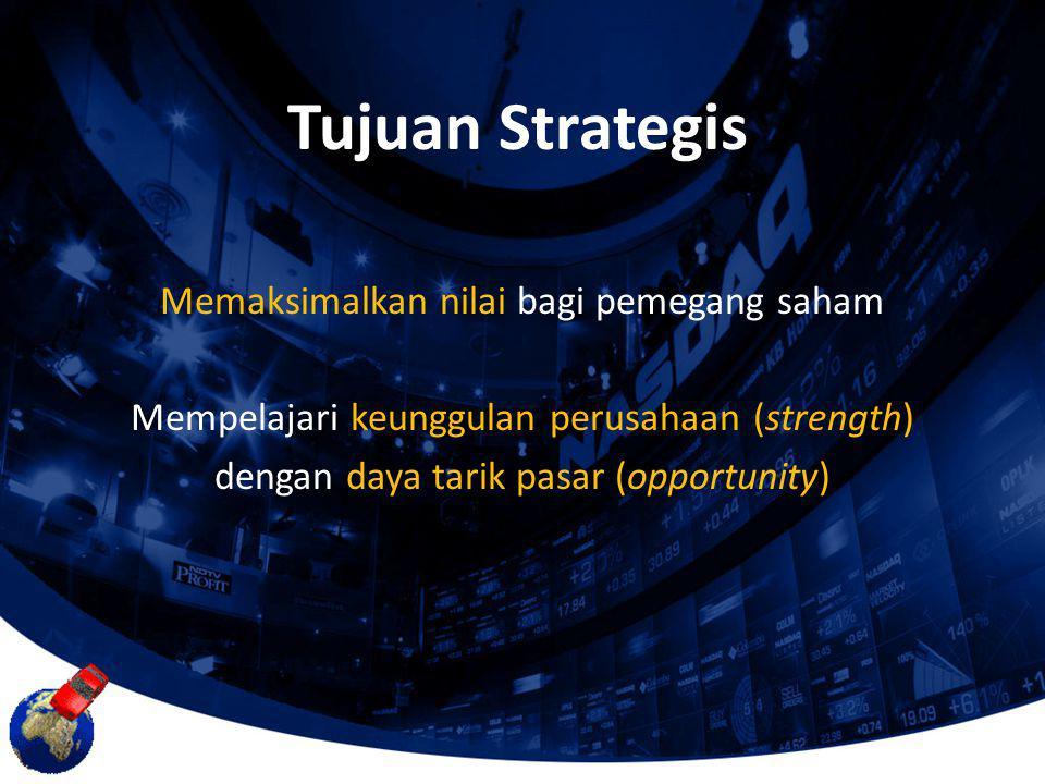 Memaksimalkan nilai bagi pemegang saham Mempelajari keunggulan perusahaan (strength) dengan daya tarik pasar (opportunity) Tujuan Strategis
