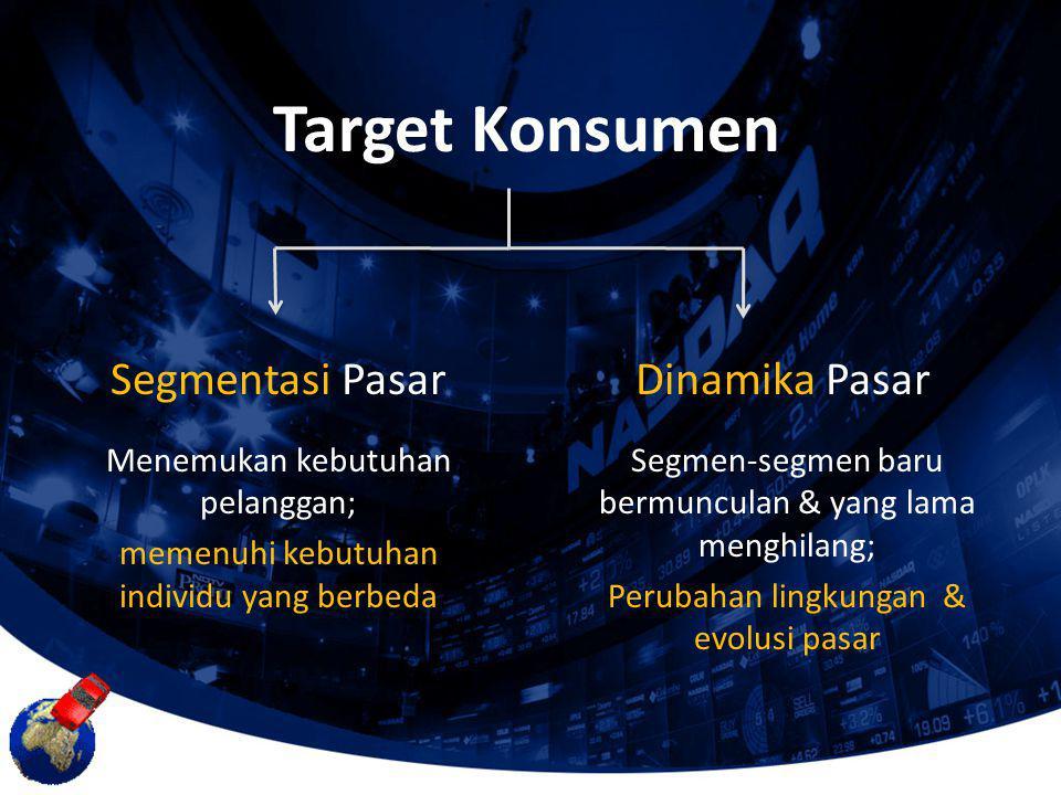 Segmentasi PasarDinamika Pasar Target Konsumen Menemukan kebutuhan pelanggan; memenuhi kebutuhan individu yang berbeda Segmen-segmen baru bermunculan
