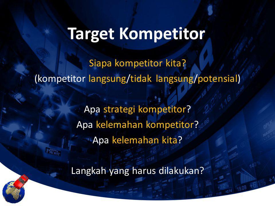 Siapa kompetitor kita? (kompetitor langsung/tidak langsung/potensial) Apa strategi kompetitor? Apa kelemahan kompetitor? Apa kelemahan kita? Langkah y
