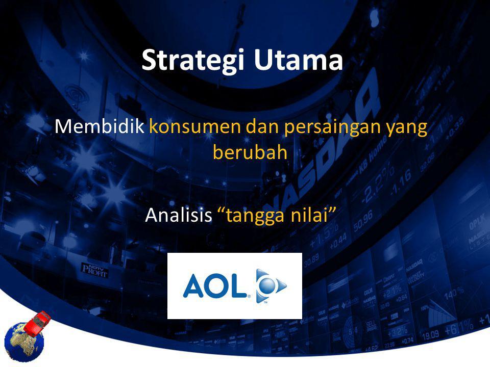 """Membidik konsumen dan persaingan yang berubah Analisis """"tangga nilai"""" Strategi Utama"""
