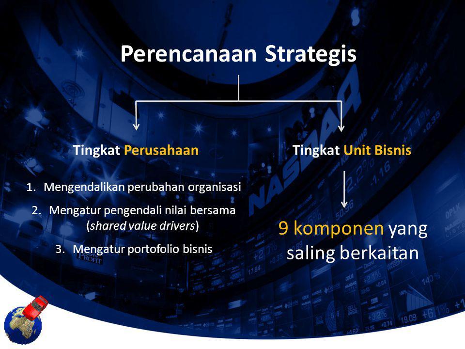 Tingkat Perusahaan 1.Mengendalikan perubahan organisasi 2.Mengatur pengendali nilai bersama (shared value drivers) 3.Mengatur portofolio bisnis 9 komp