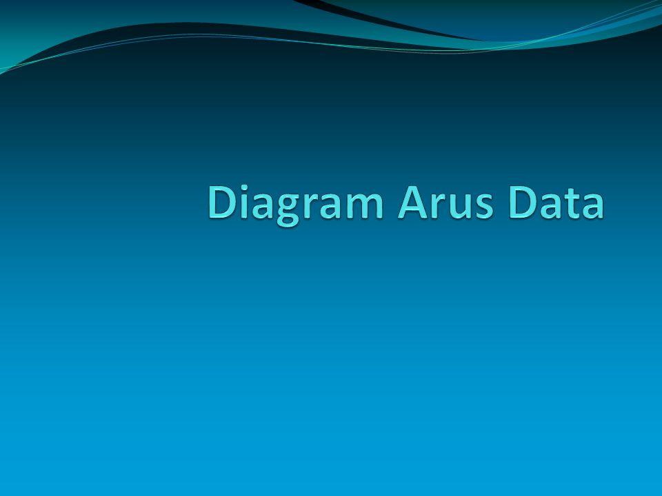 Definisi adalah diagram untuk menggambarkan sistem yg telah ada atau sistem baru yg akan dikembangkan secara logika tanpa mempertimbangkan lingkungan fisik dimana data tsb mengalir atau akan dismpan.