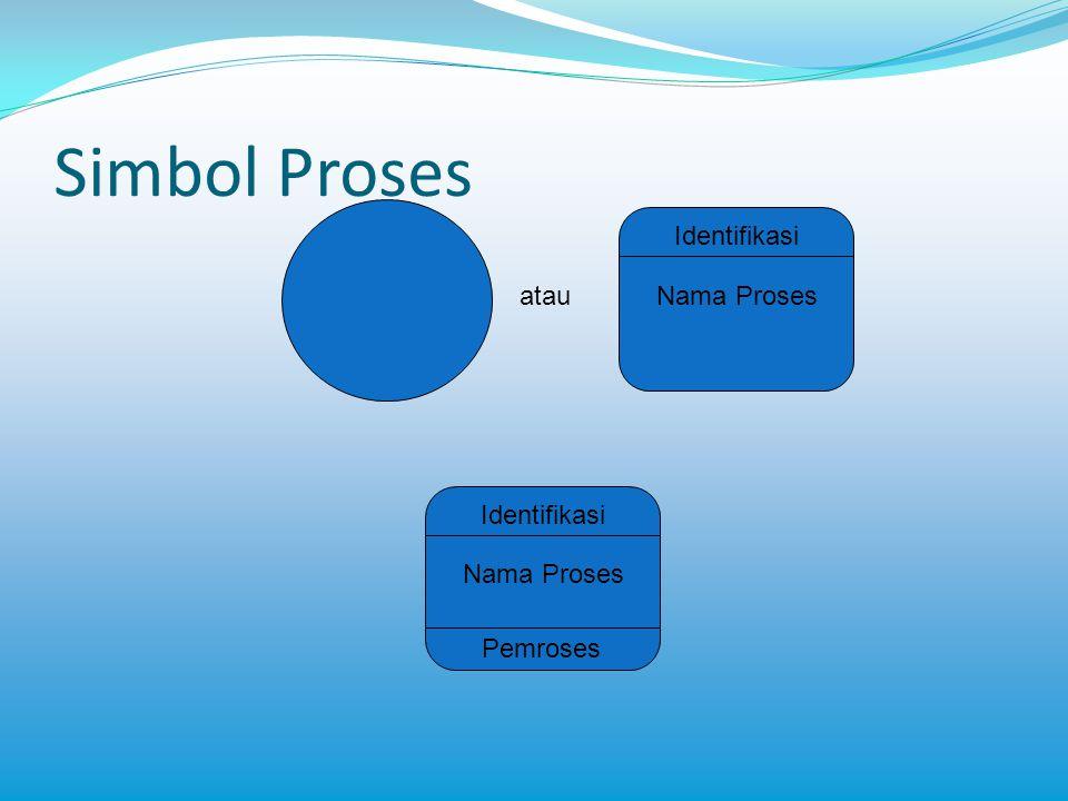 Simbol Proses atau Identifikasi Nama Proses Identifikasi Nama Proses Pemroses