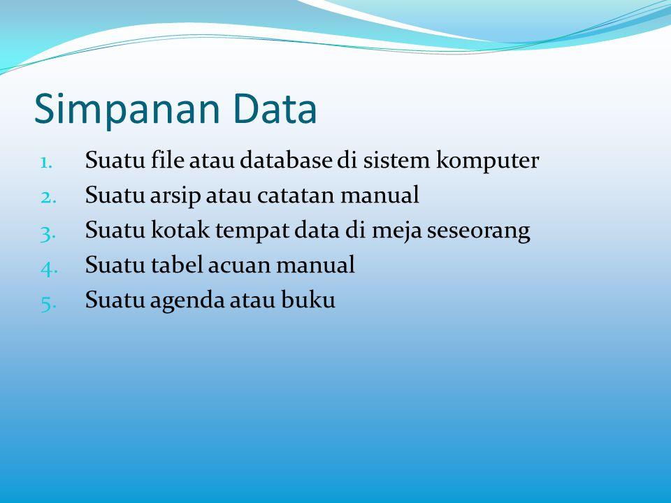 Simpanan Data 1. Suatu file atau database di sistem komputer 2. Suatu arsip atau catatan manual 3. Suatu kotak tempat data di meja seseorang 4. Suatu