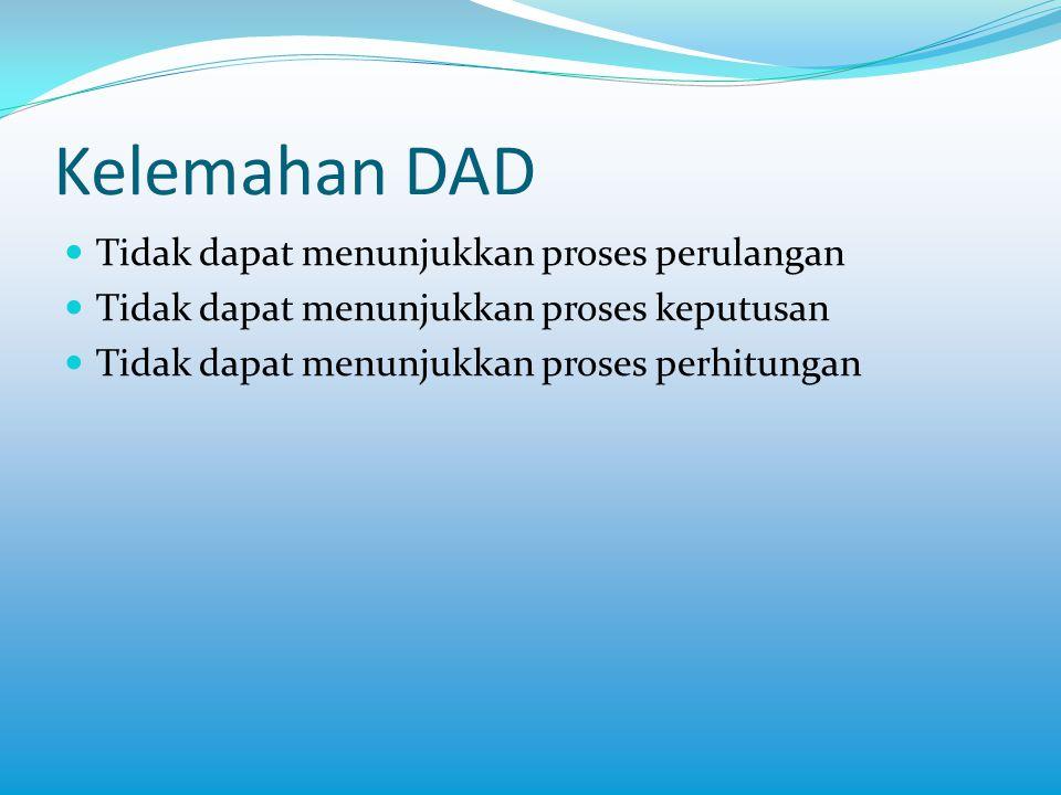 Kelemahan DAD  Tidak dapat menunjukkan proses perulangan  Tidak dapat menunjukkan proses keputusan  Tidak dapat menunjukkan proses perhitungan