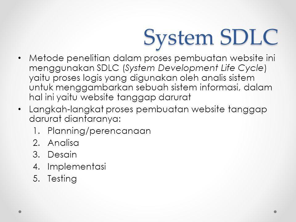 System SDLC • Metode penelitian dalam proses pembuatan website ini menggunakan SDLC (System Development Life Cycle) yaitu proses logis yang digunakan oleh analis sistem untuk menggambarkan sebuah sistem informasi, dalam hal ini yaitu website tanggap darurat • Langkah-langkat proses pembuatan website tanggap darurat diantaranya: 1.Planning/perencanaan 2.Analisa 3.Desain 4.Implementasi 5.Testing