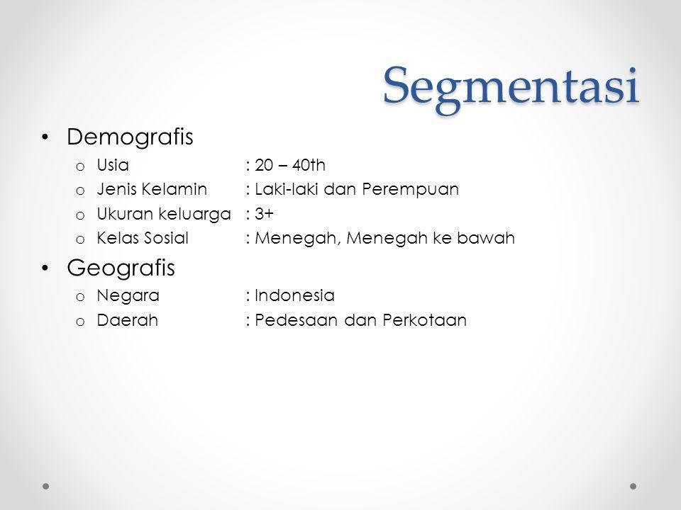 Segmentasi • Demografis o Usia : 20 – 40th o Jenis Kelamin: Laki-laki dan Perempuan o Ukuran keluarga: 3+ o Kelas Sosial: Menegah, Menegah ke bawah • Geografis o Negara: Indonesia o Daerah: Pedesaan dan Perkotaan