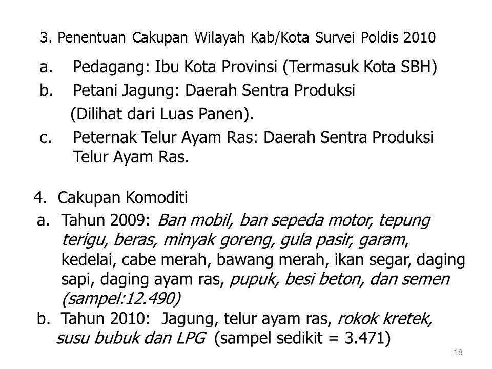 3. Penentuan Cakupan Wilayah Kab/Kota Survei Poldis 2010 a.Pedagang: Ibu Kota Provinsi (Termasuk Kota SBH) b.Petani Jagung: Daerah Sentra Produksi (Di