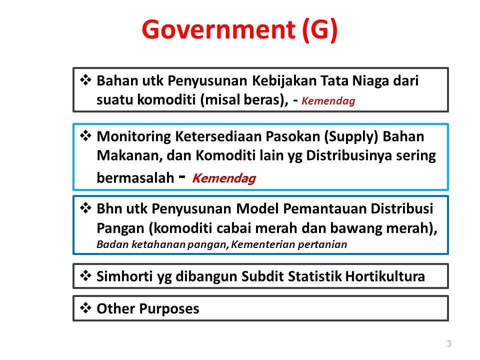 Government (G) 3  Bahan utk Penyusunan Kebijakan Tata Niaga dari suatu komoditi (misal beras), - Kemendag  Monitoring Ketersediaan Pasokan (Supply)