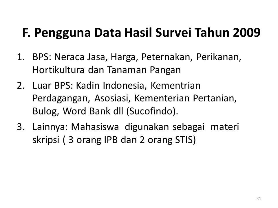F. Pengguna Data Hasil Survei Tahun 2009 1.BPS: Neraca Jasa, Harga, Peternakan, Perikanan, Hortikultura dan Tanaman Pangan 2.Luar BPS: Kadin Indonesia
