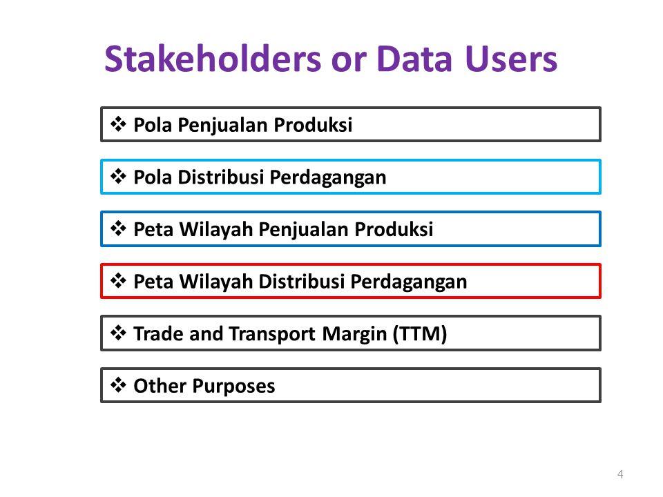 15  Selama ini BPS sdh lama meneliti ttg data harga barang/komoditi, tetapi data ttg distribusinya blm ada yg meneliti.
