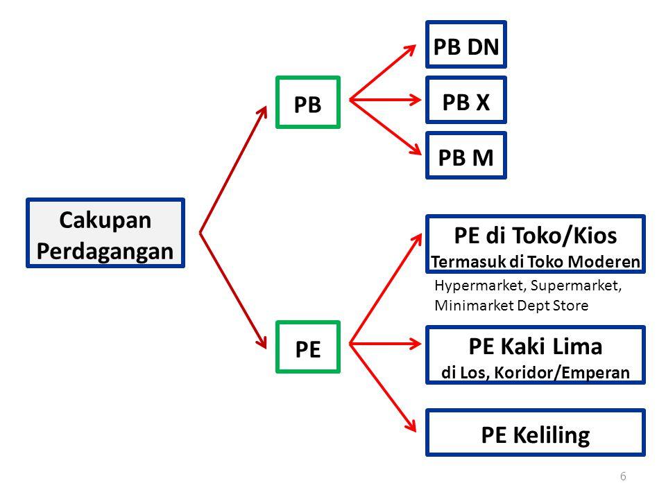 6 Cakupan Perdagangan PB PB DN PB X PB M PE PE di Toko/Kios Termasuk di Toko Moderen Hypermarket, Supermarket, Minimarket Dept Store PE Kaki Lima di L