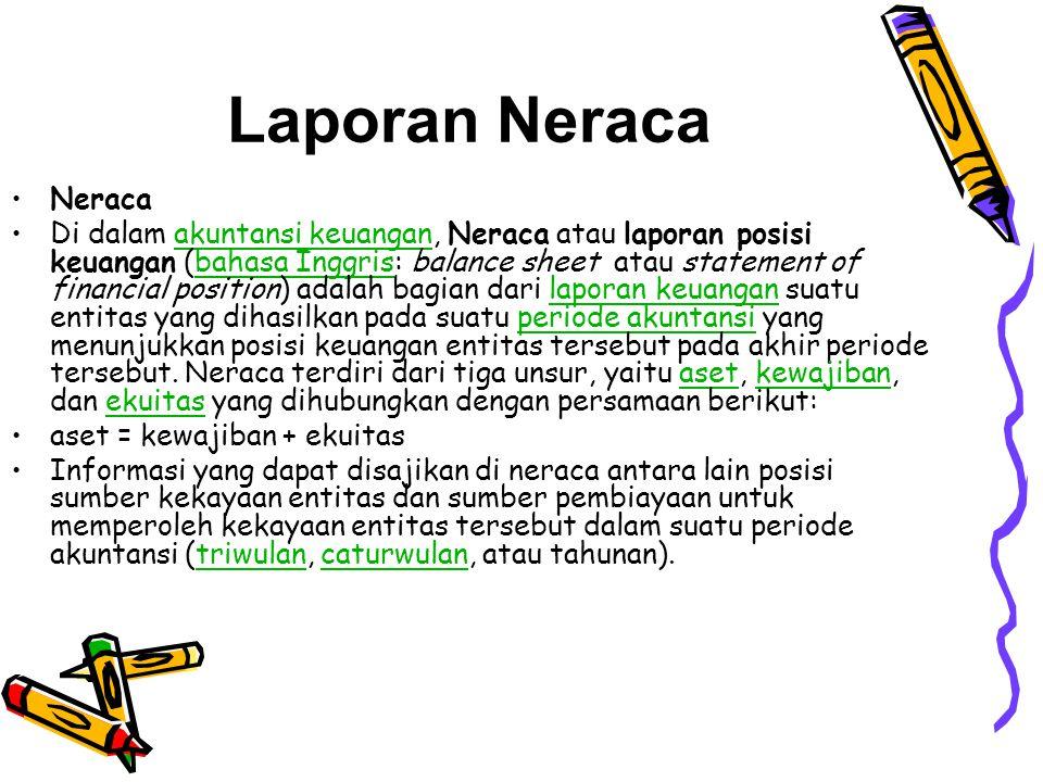 Laporan Neraca •Neraca •Di dalam akuntansi keuangan, Neraca atau laporan posisi keuangan (bahasa Inggris: balance sheet atau statement of financial po