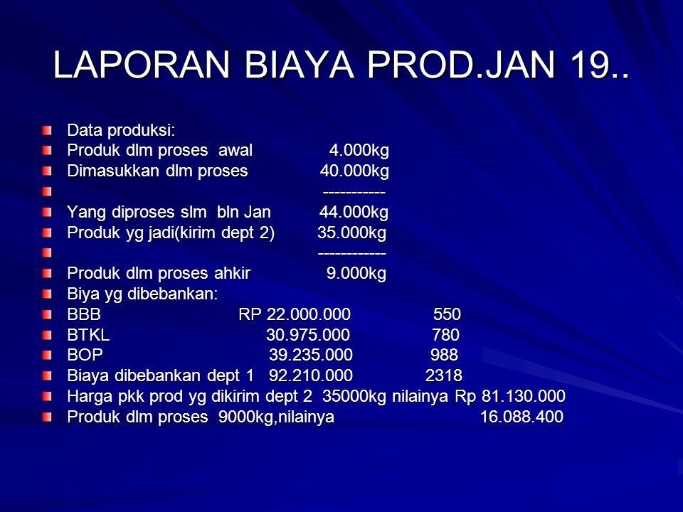 LAPORAN BIAYA PROD.JAN 19.. Data produksi: Produk dlm proses awal 4.000kg Dimasukkan dlm proses 40.000kg ----------- ----------- Yang diproses slm bln