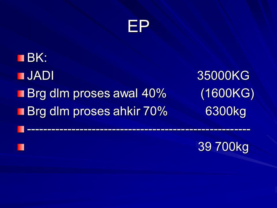 EP BK: JADI 35000KG Brg dlm proses awal 40% (1600KG) Brg dlm proses ahkir 70% 6300kg ------------------------------------------------------- 39 700kg