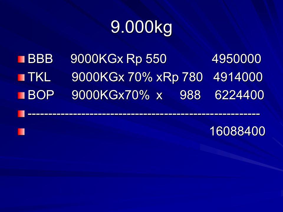 9.000kg BBB 9000KGx Rp 550 4950000 TKL 9000KGx 70% xRp 780 4914000 BOP 9000KGx70% x 988 6224400 ------------------------------------------------------