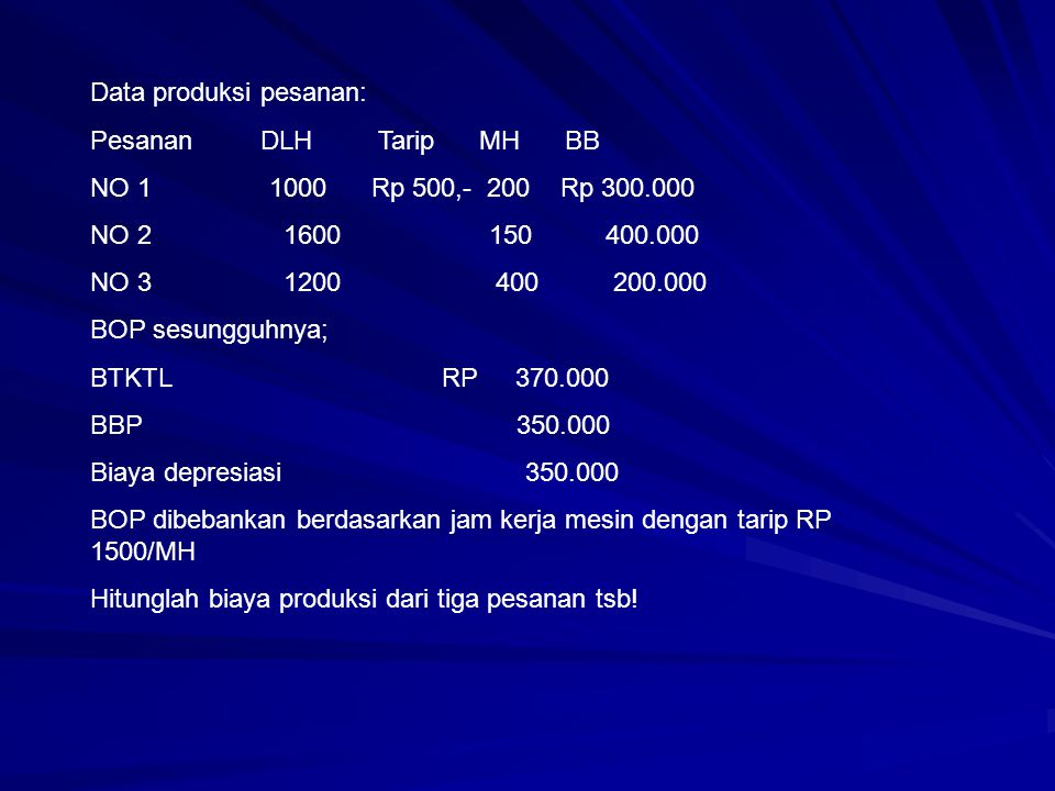 Data produksi pesanan: Pesanan DLH Tarip MH BB NO 1 1000 Rp 500,- 200 Rp 300.000 NO 2 1600 150 400.000 NO 3 1200 400 200.000 BOP sesungguhnya; BTKTL R